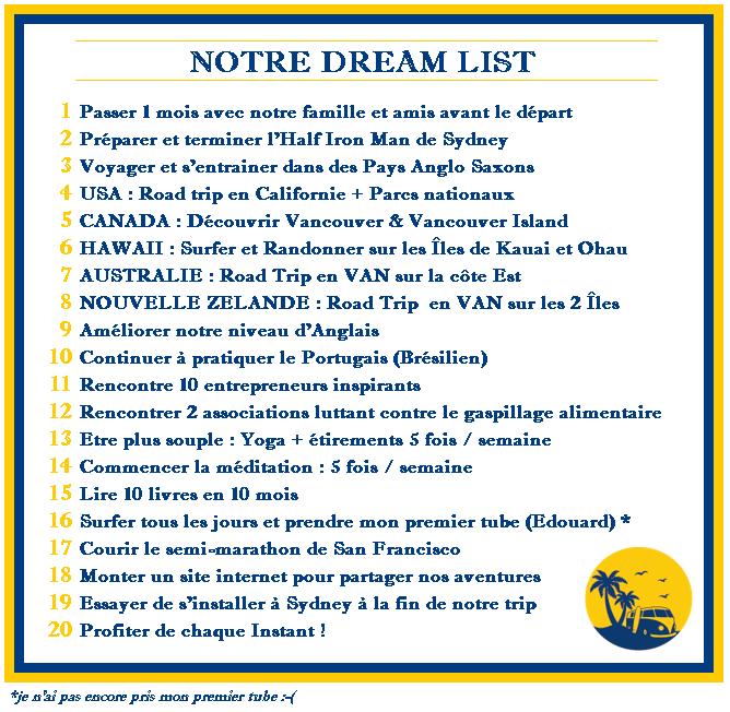 Checklist tour du monde